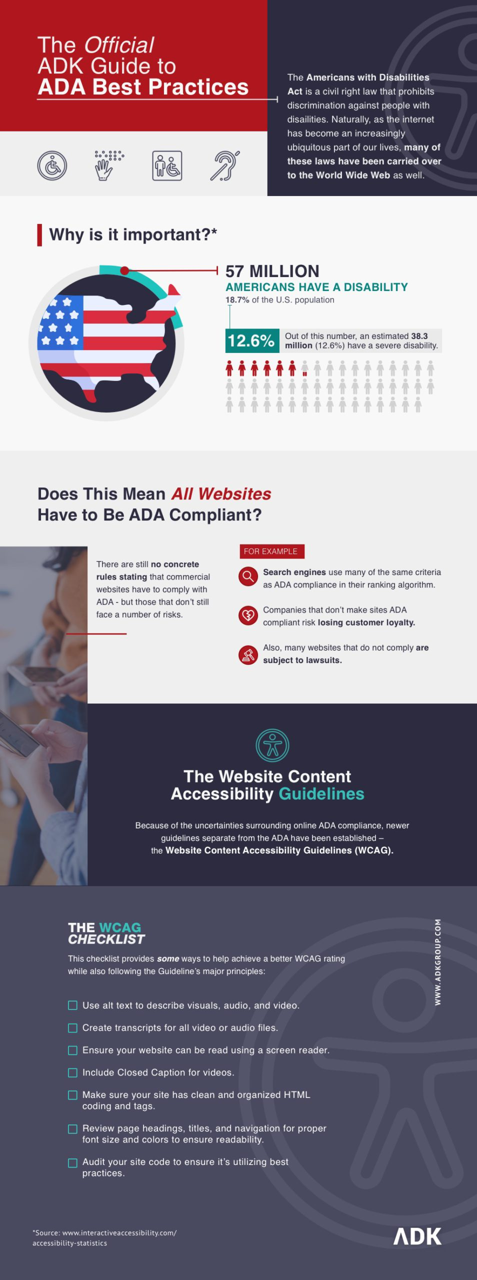 ADA Website Accessibility Infographic